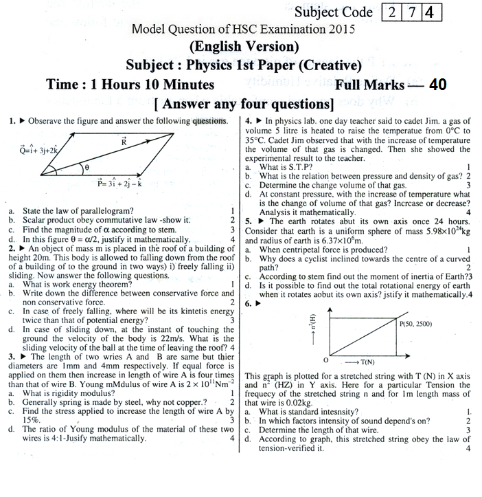 English Version Physics Suggestion and Question Patterns of HSC Examination 2015-13