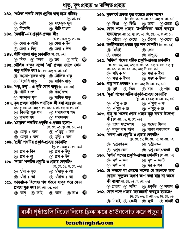 SSC MCQ Question Ans. Dhatu, Krit Prottoy O Trodith Prottoy 2019